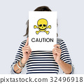 People holding placard with skull icon and chemicals dangerous 32496918