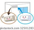 air conditioning, replace, establishment 32501283