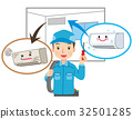 air conditioning, replace, electricians 32501285