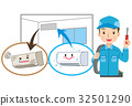 air conditioning, replace, electricians 32501290