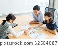 ประกอบกิจการหญิงอสังหาริมทรัพย์โชว์รูม 32504087