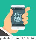 Mobile phone unlocked with fingerprint button 32510345