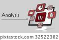 Challenge Solution Performance Forecast Analysis 32522382