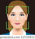 얼굴 인식 시스템 32530832