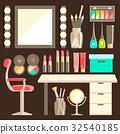 Vector, flat, makeup 32540185