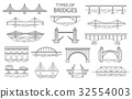 Types of bridges. Linear style ison set 32554003