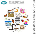 Pet insects appliance icon set flat isolated  32554408