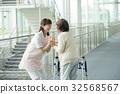 การฟื้นฟูสมรรถภาพการพยาบาลโรงพยาบาลผู้ดูแลผู้ป่วย 32568567