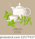 stevia tea illustration 32577437
