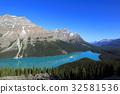 加拿大洛基山脉 佩托湖 班夫国家公园 32581536