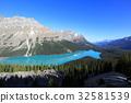 加拿大洛基山脉 佩托湖 班夫国家公园 32581539