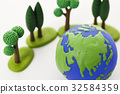 afforestation, greening, eco 32584359