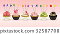 Happy Birthday card template with cupcakes 32587708