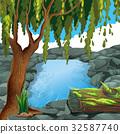 scene outdoor river 32587740