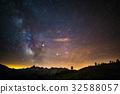 milky, way, galaxy 32588057
