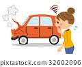 事故 女性 32602096