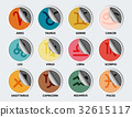 Colorful sticker paper of twelve zodiac signs 32615117