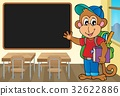 School monkey theme image 2 32622886