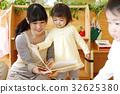 เนิร์สเซอรี่,หนังสือภาพ,สถานเลี้ยงเด็ก 32625380