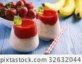 strawberry, banana, yogurt 32632044