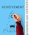 achievement drawing performance 32634291