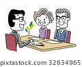 계약, 상담, 협의 32634965