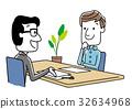 合同,諮詢,會議 32634968
