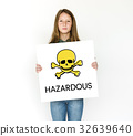 People holding placard with skull icon and chemicals dangerous 32639640