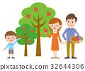 vector, vectors, family 32644306
