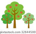 vector, vectors, orchard 32644500