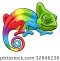 Chameleon Cartoon Rainbow Character 32646236