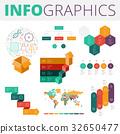 인포그래픽, 디자인, 설계 32650477