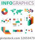 인포그래픽, 디자인, 설계 32650479