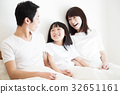 family, parenthood, parent and child 32651161