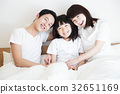 family, parenthood, parent and child 32651169