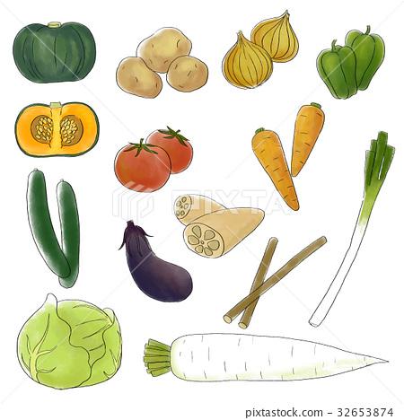 蔬菜 南瓜 土豆 32653874