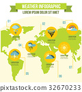 weather, infographic, poster 32670233
