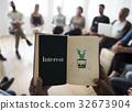 Cactus House Plants Nature Relax Concept 32673904