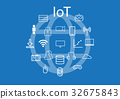 IoT - Internet of thing background 32675843