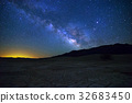 Milky Way Galaxy Rising from the Death Valley Desert 32683450