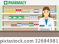 製藥業 藥學 向量 32684981