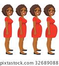 Woman Pregnancy Steps 32689088