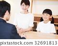 父母身份 父母和小孩 儿童 32691813