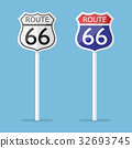 Route 66 road sign set 32693745