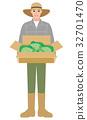 農業白菜農民 32701470