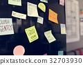 Sticky note reminder on bulletin board 32703930
