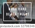 Work Hard Talent Positive Challenge Improvement 32706346
