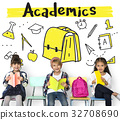 School Institute Study Learning Concept 32708690