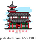 Illustrator of Sensoji Temple. Vector Illustration 32721903