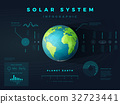 solar system infographic 32723441